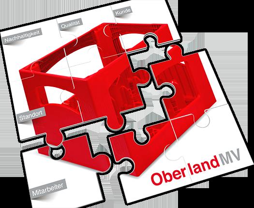 oberland-unternehmensstruktur